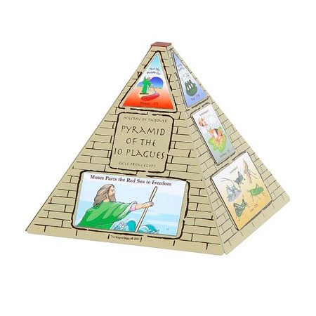 Pirâmide de metal dez pragas
