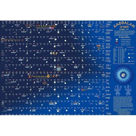 Calendário Judaico 5782